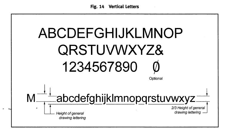 2D Detailing / MBD: New Text and Symbol Fonts - PTC Community