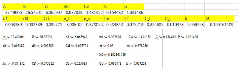 Why Calculating Result Is Different Between Excel Ptc Munity. And Of Course I Put The Same 18 Parameter Values In Excel Mathcad. Worksheet. Mathcad Worksheet Exle At Mspartners.co