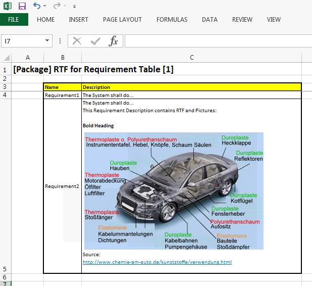 Integrity Modeler Requirement Table: Requirement d    - PTC