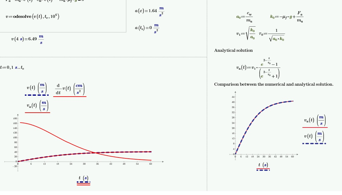 Solved: Help Solving a System of Differential Equations - PTC Community