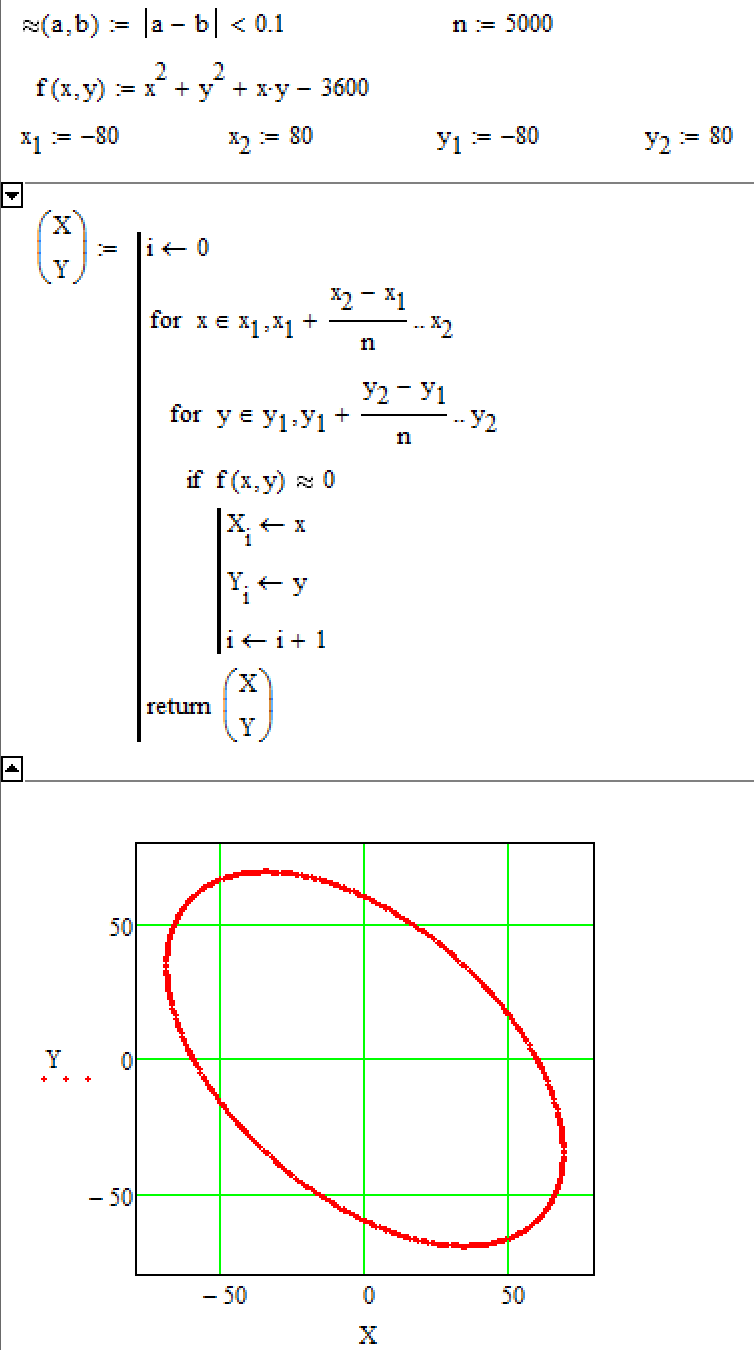 Solved is there a way to plot a function of xy like ez ptc f x yg buycottarizona Image collections