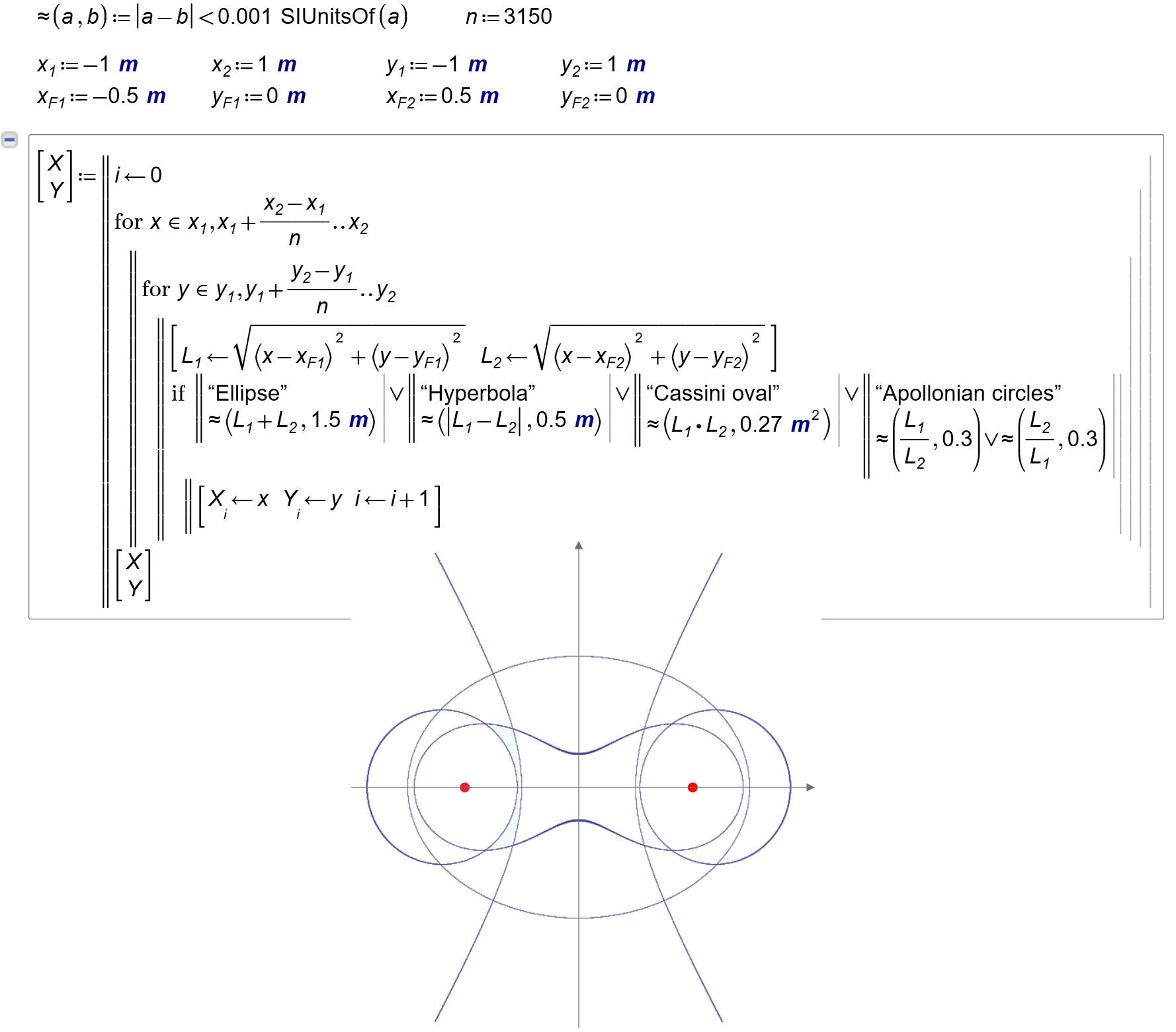 4-App-Cassini-hyperbola-ellipse.png