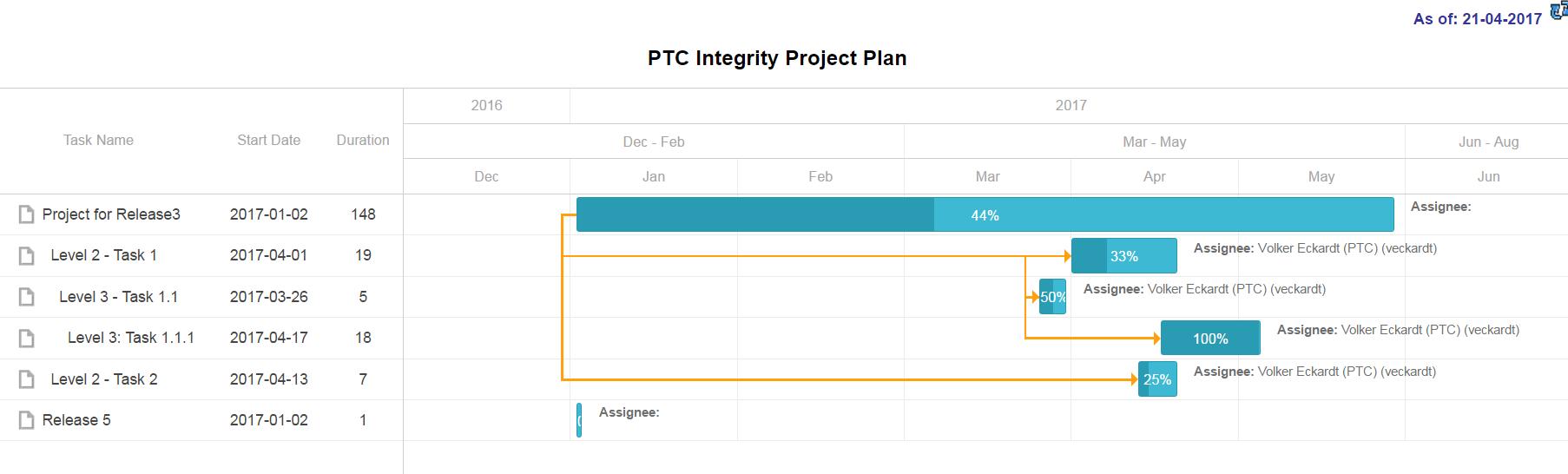 ProjectGanttChart.PNG