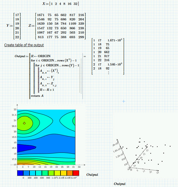 3d surface plot from excel data ptc community 3dg ccuart