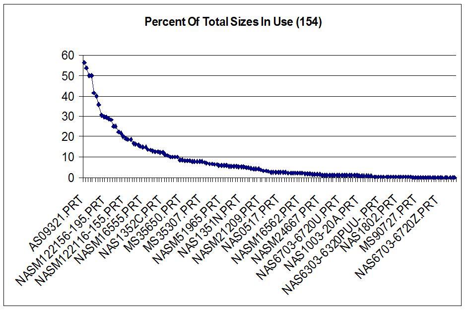 Percent_Familes_Used.jpg