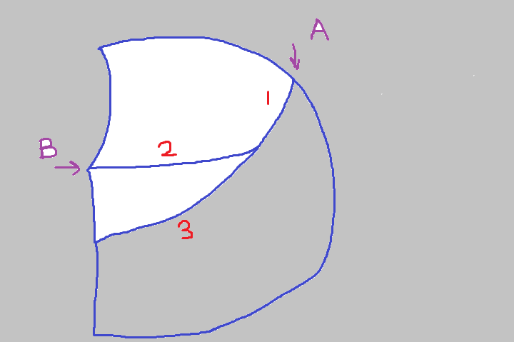 boundaryblendcurves.png