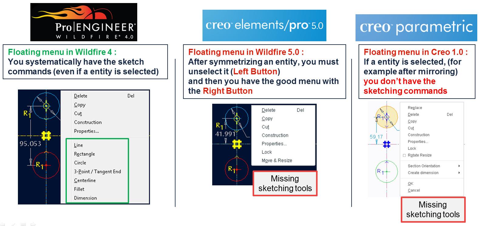 Sketch floating menu sketching tools.jpg