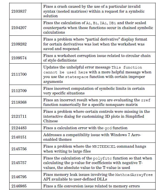 mathcad 15 user guide pdf