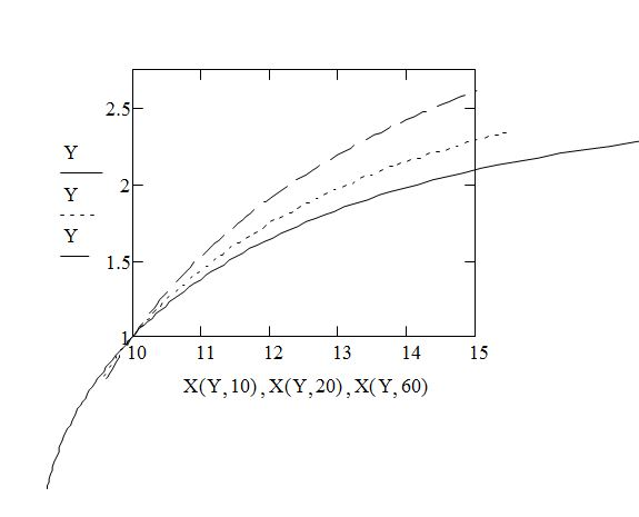 Import+From+MathCad.JPG