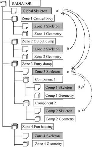 Skelton_structure.jpg