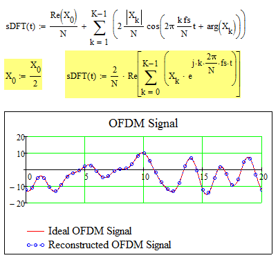 OFDM.png