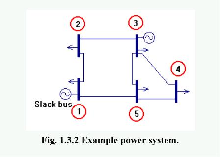 mathcad_load_flow.png