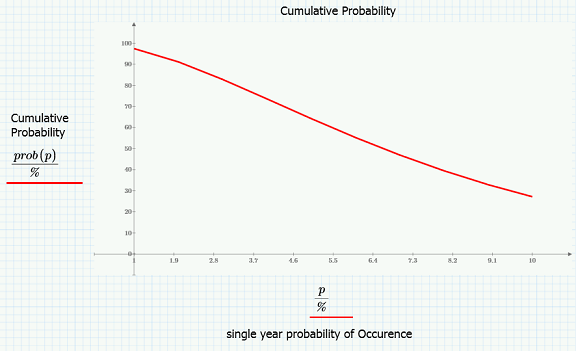 risk_probability.png