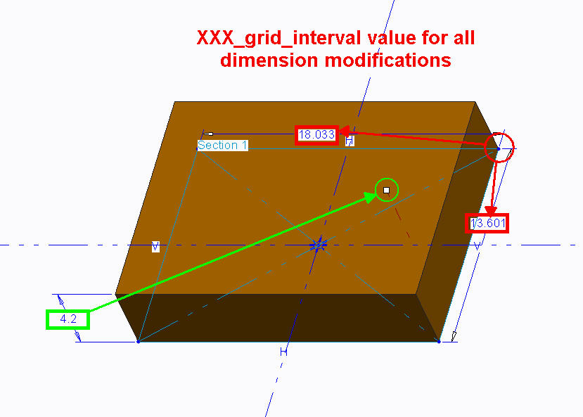XXX_grid_interval value for all dimension modifications.jpg