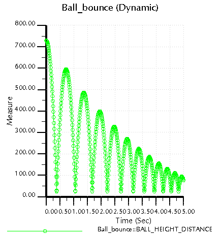 height-time-graph.png