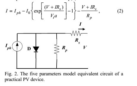 five+parameter+model.png