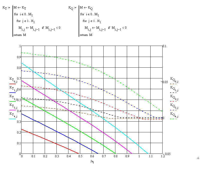 Werner+Graph+Picture+1.jpg