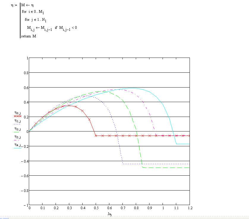 Werner+Graph+Picture+2.jpg