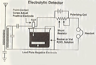 radio_detector.jpg