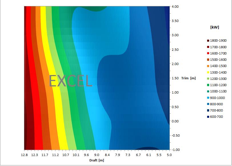 contour+plot+Excel.PNG