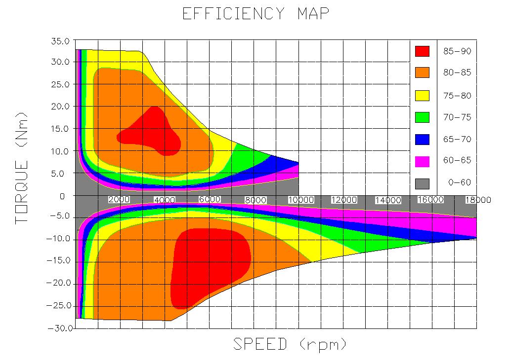 Efficiency map.PNG