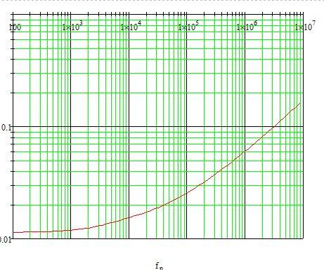 x-y_plot.JPG