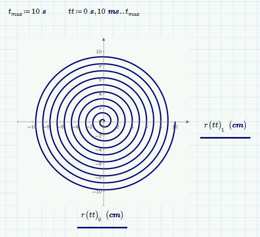 Drawing Lines In Mathcad : Solved createmesh axis step for spiral d draw ptc