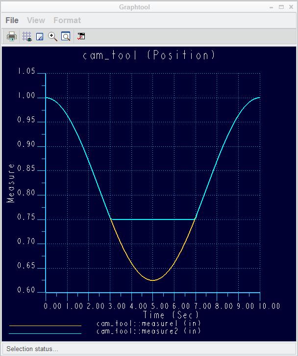 dietool_curves.PNG