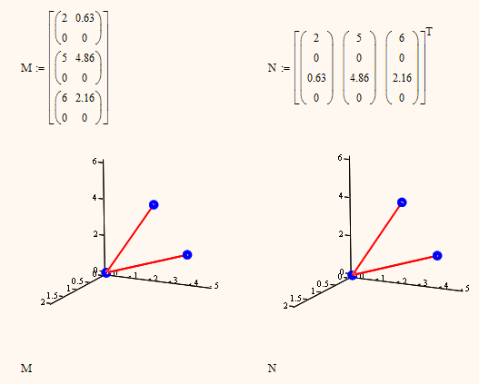 Solved how to plot a 3d vector as an array attempts and for 3d plot online