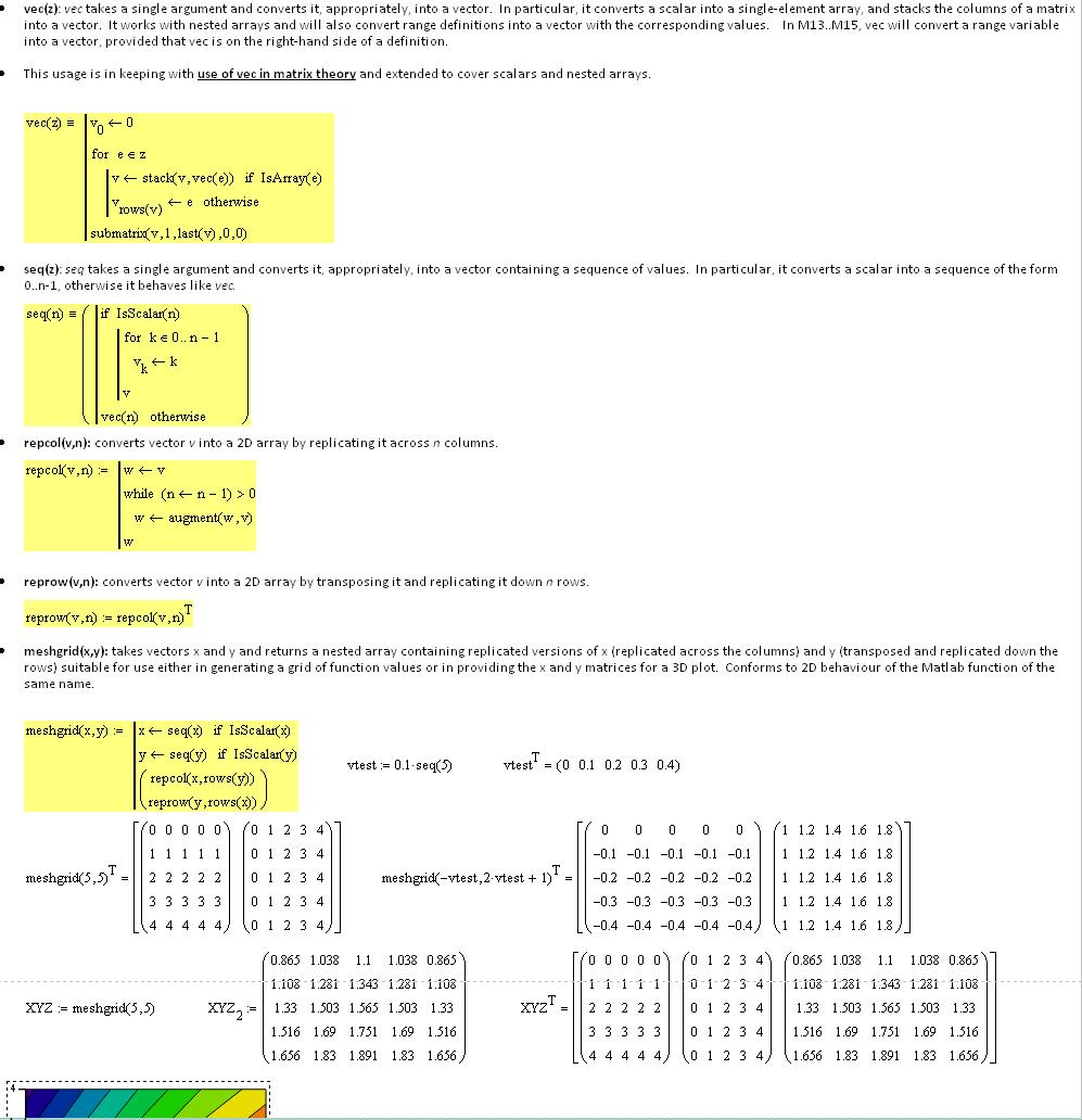 Solved: Contour Plot - PTC Community