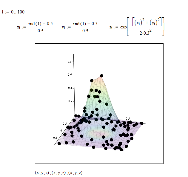 Solved: Is it possible to interpolate the scattered data i
