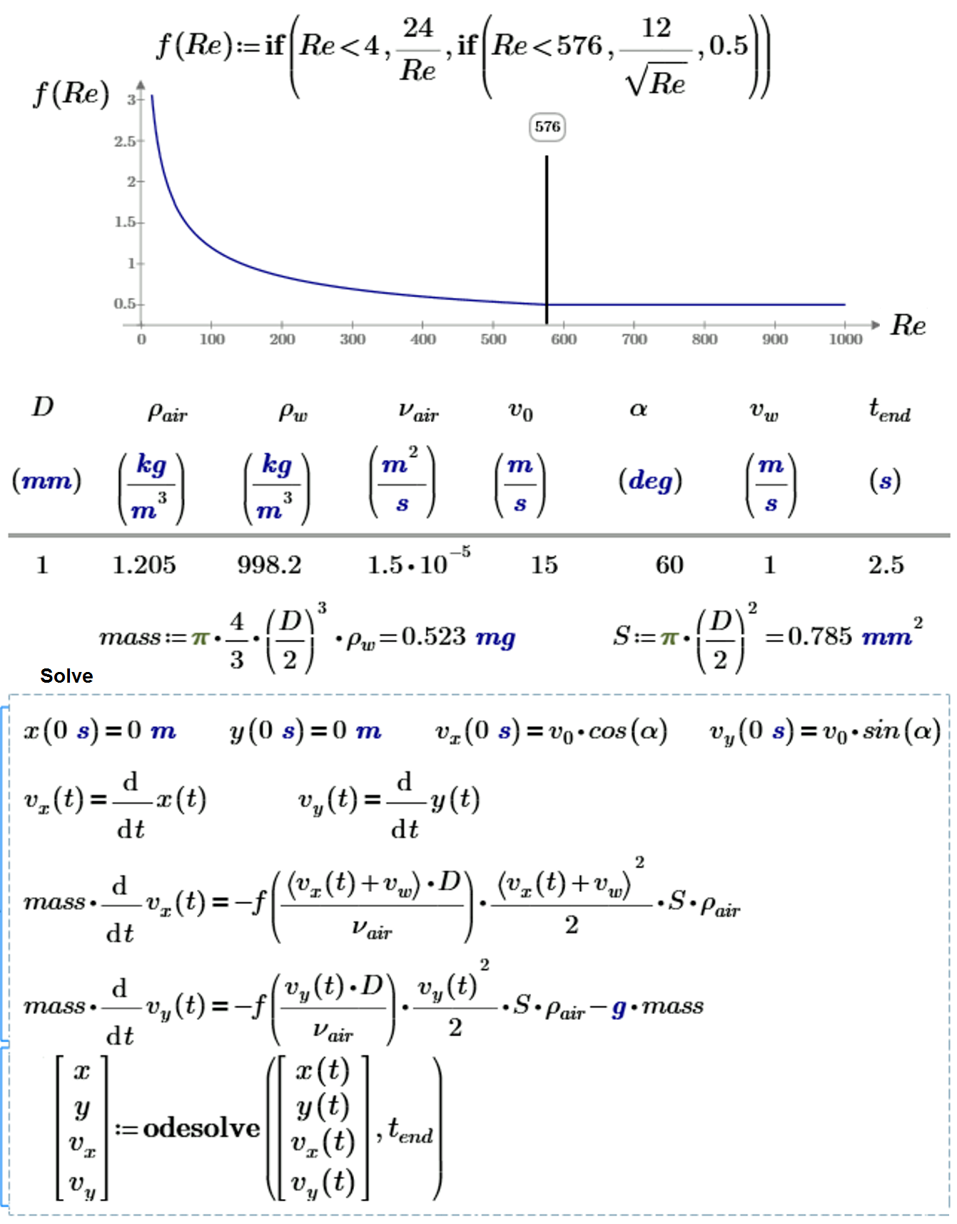 Solved: Re: differential equation solver - PTC Community