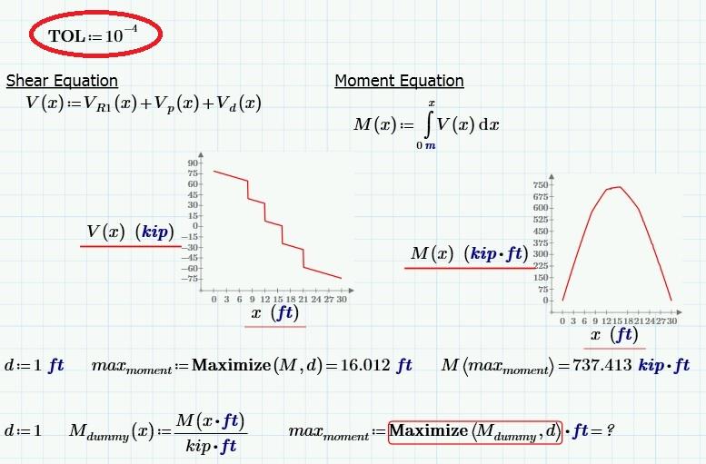 Solved: Maximum of graph - PTC Community