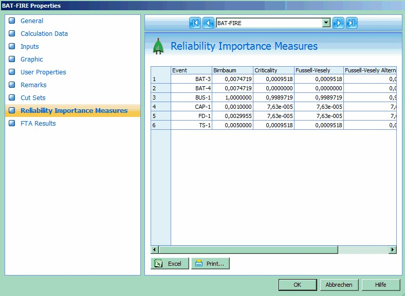 ReliabilityImportanceMesures.jpg
