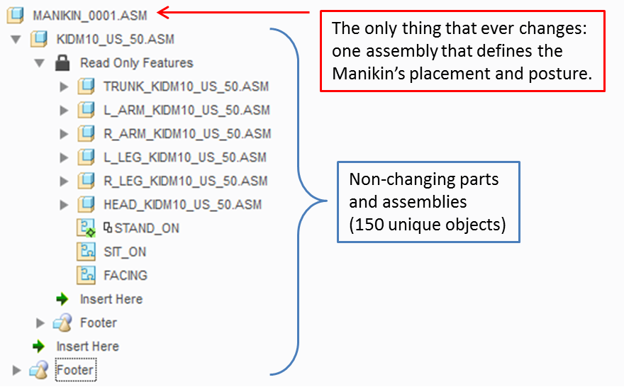 Manikin_Structure.PNG