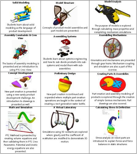 htmaa_topics.jpg