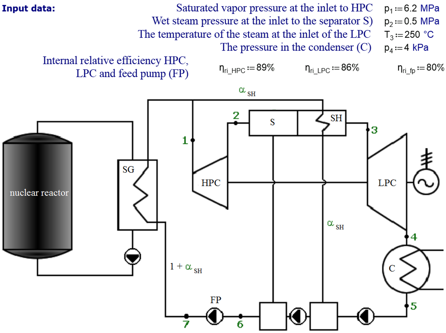 Study 9 Nuclear Power Plant Steam Turbine Cycle Ptc Community With Diagram Calculation Of The Thermal Efficiency For Wet Input Data And