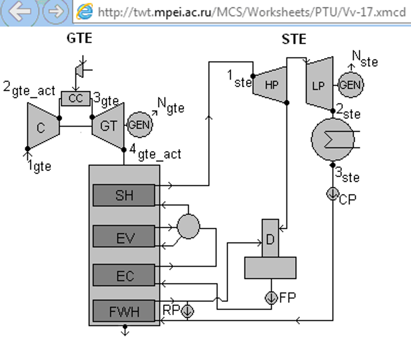 Study 14 calculation of combined binary cycle ptc community ccpp with single pressure heat recovery steam generator httptwteimcsworksheetsptuvv 17xmcd ibookread PDF