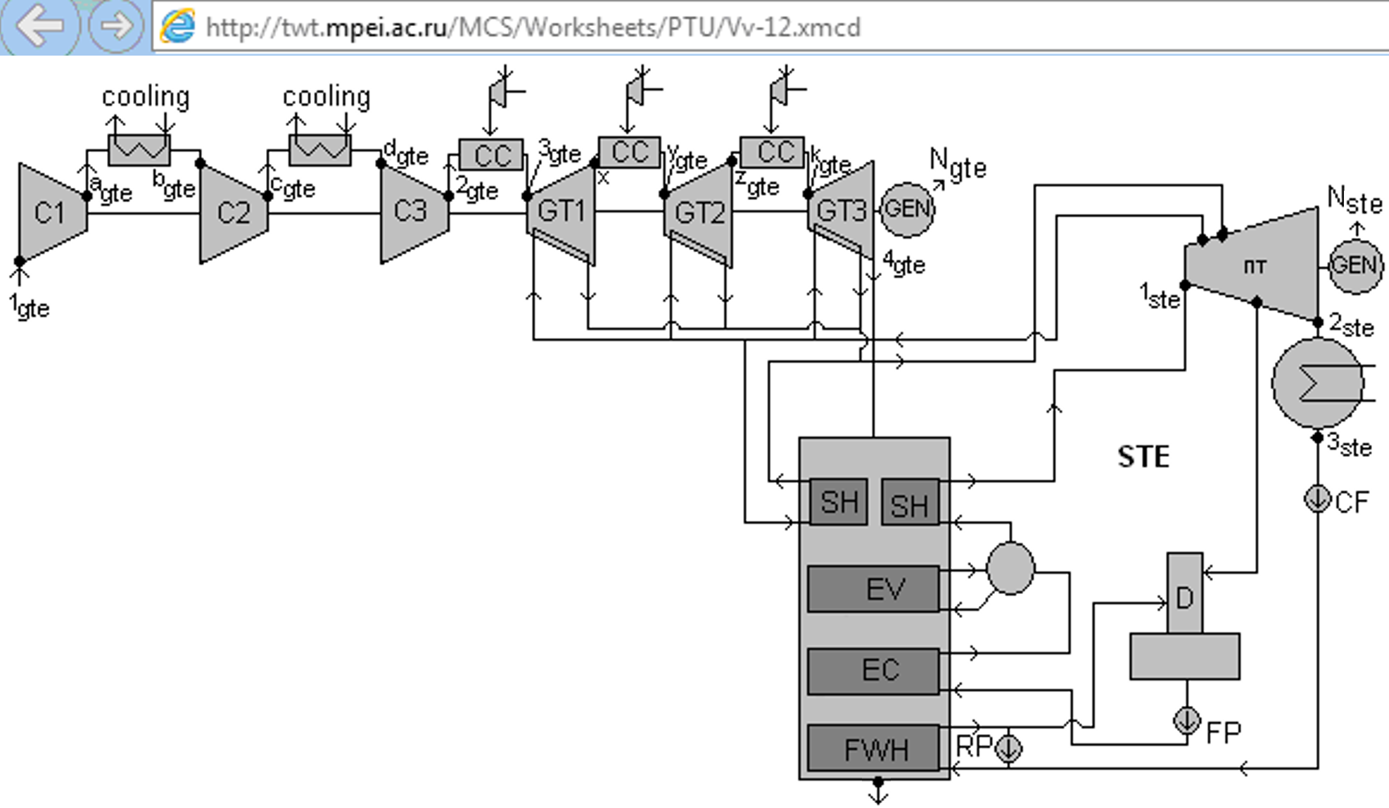 Study 14 Calculation of bined Binary Cycle PTC User munity