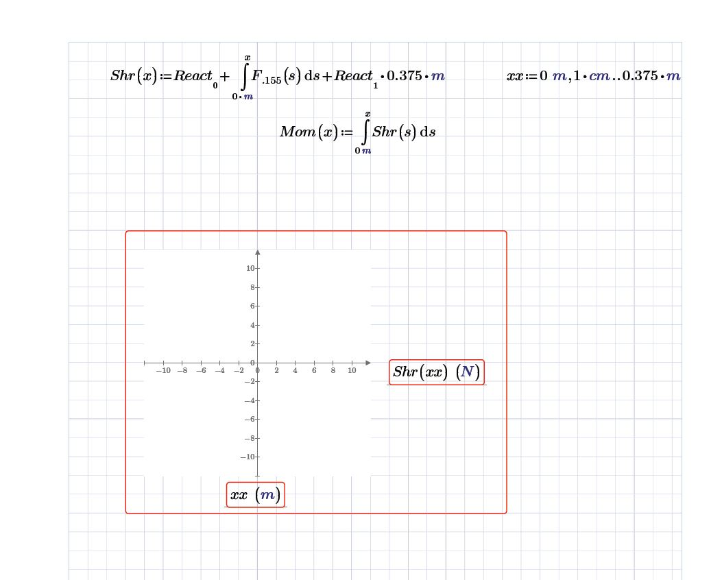 Solved Shear And Moment Diagram In Mathcad Prime 30 Ptc Community Beam Diagrams Problem 3 Part