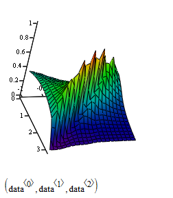 help!   how can i plot a 3d surface graph from 3 c    - PTC