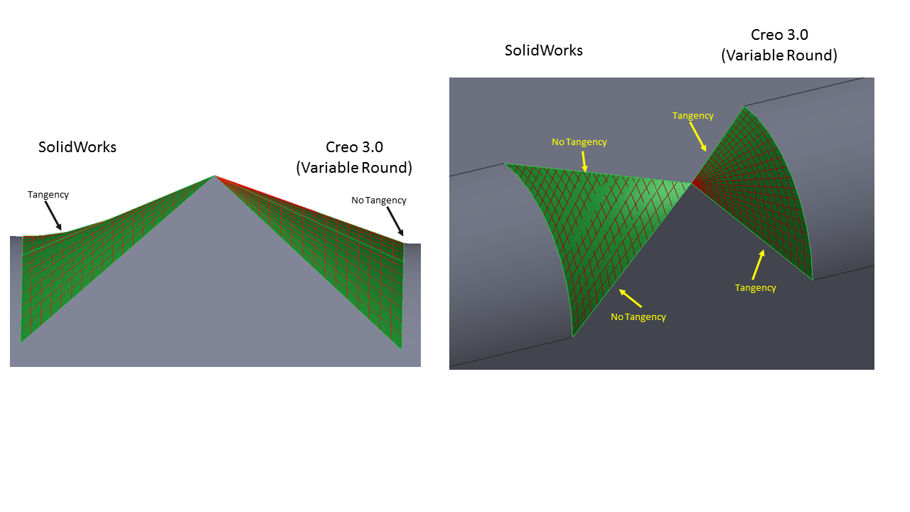 Creo3_Variable_Round_SolidWorks.png