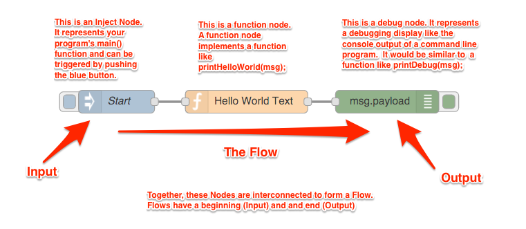 Node-RED-flow.png