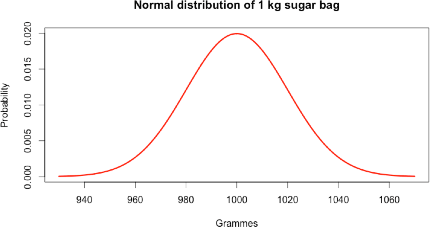 normal-distribution1.png