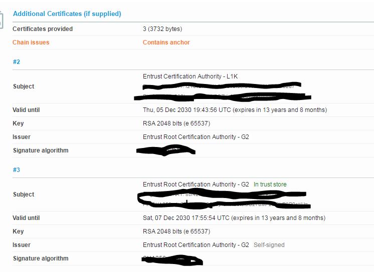 Configuring Entrust Certificates In Wsems For Ssl Ptc Community