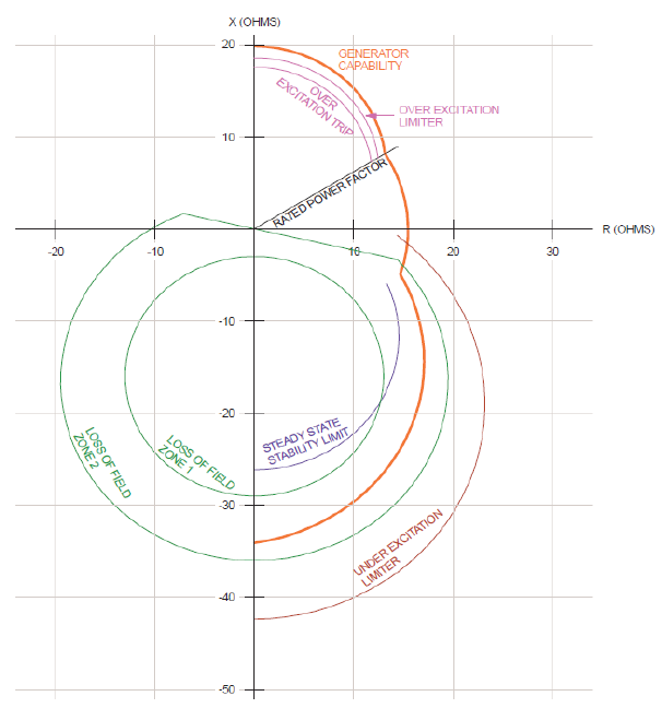 How To Plot A P