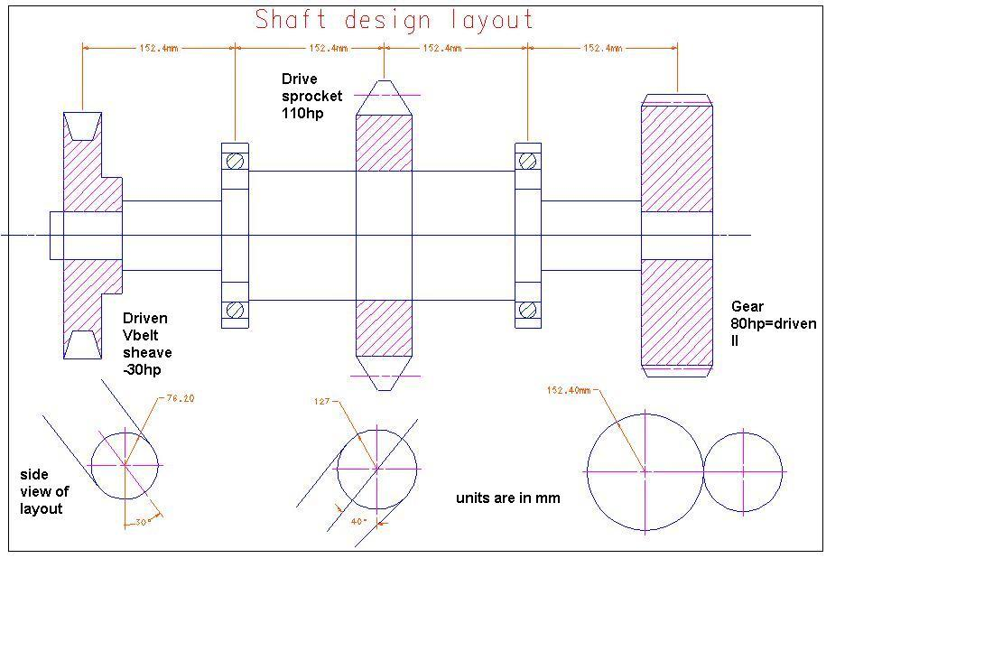 creating shearforce and bending moment diagrams