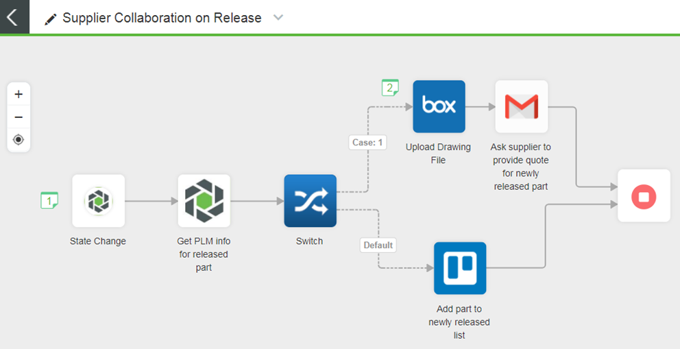 Sample ThingWorx Orchestrate Workflow: Send RFQ to Supplier and Add Part to List If State Changes
