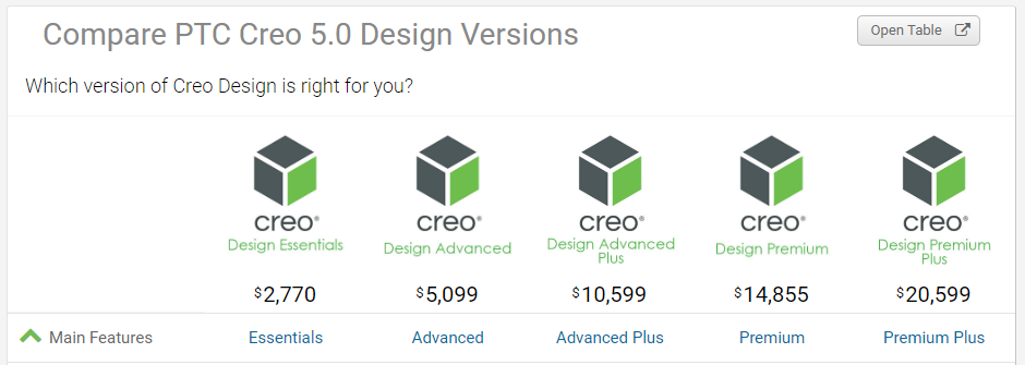 Creo Packages 03.png
