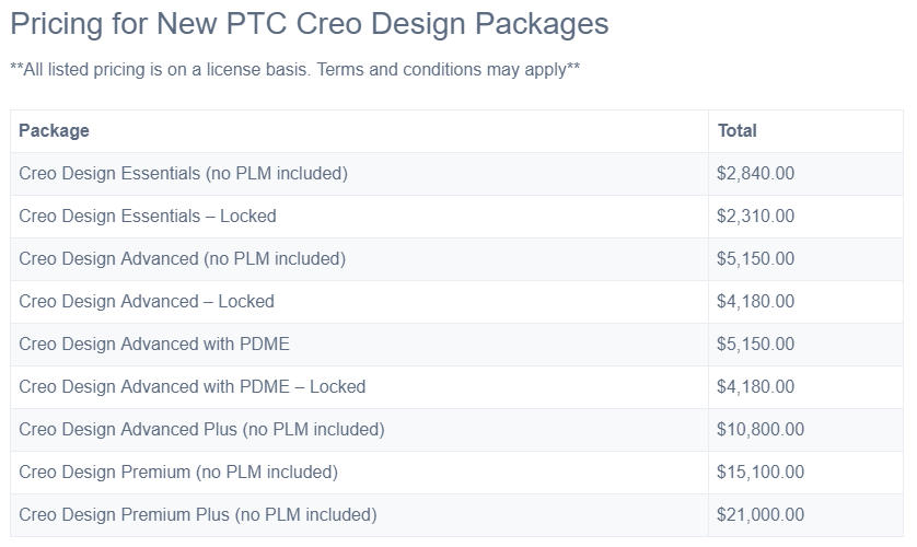 Creo Packages 04.png
